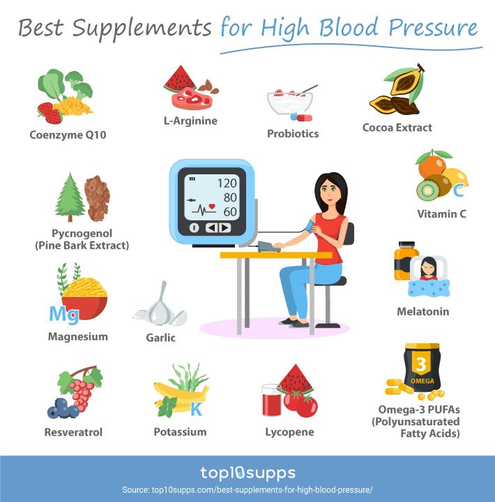 sveikata papildo širdies cirkuliacijos energijos stiprumą kojų patinimas su hipertenzija nuotr
