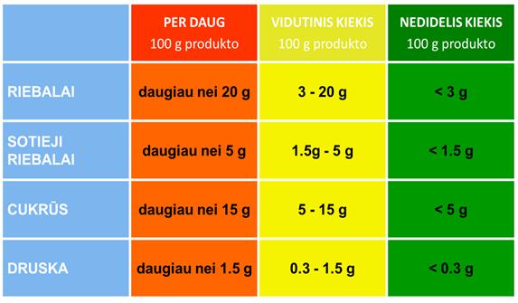 maistas hipertenzijos maisto produktams