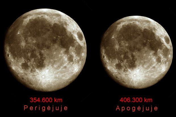 mėnulio šviesa ir hipertenzija kalio magnis nuo hipertenzijos