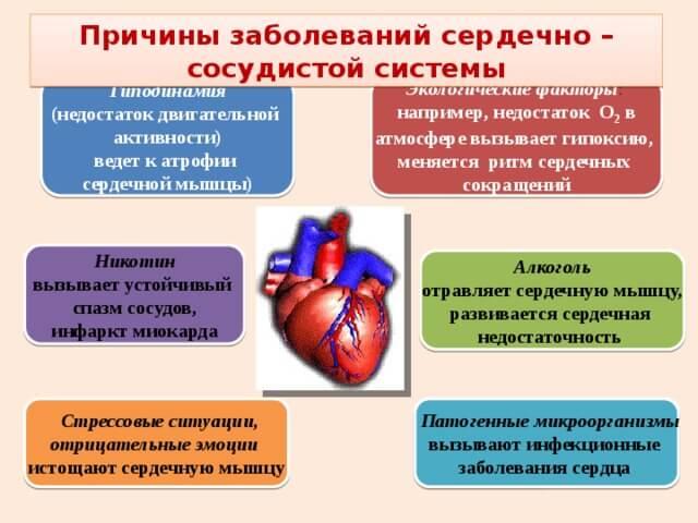 ar galima vartoti fenazepamą su hipertenzija