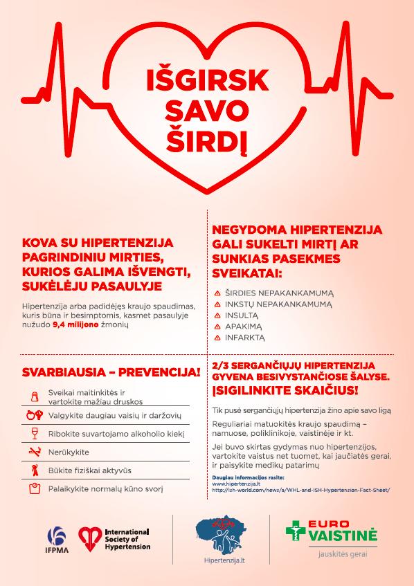 1 laipsnio hipertenzija ir fizinis lavinimas