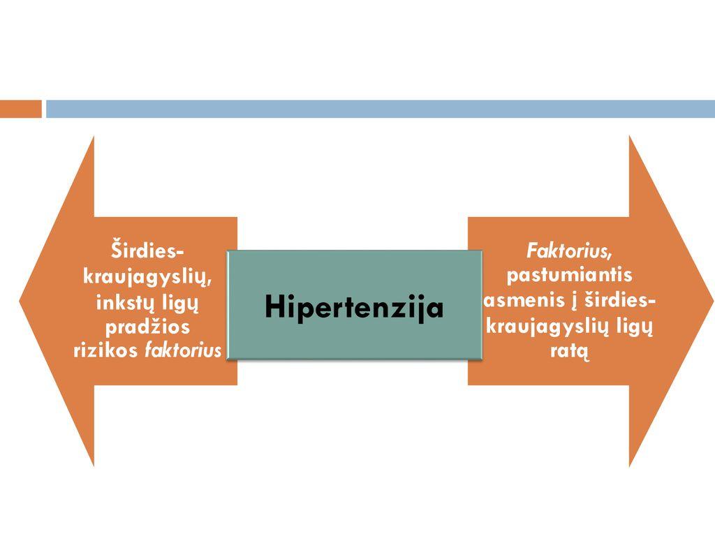vaistiniai augalai hipertenzija kaip bloga burnos sveikata gali sukelti širdies ligas