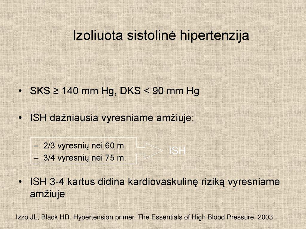 hipertenzija 3 laipsnio 4 ligos istorija
