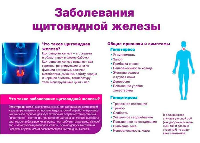 hipertenzijos spaudimas ir vaistas kraujospūdžiui normalizuoti esant hipertenzijai