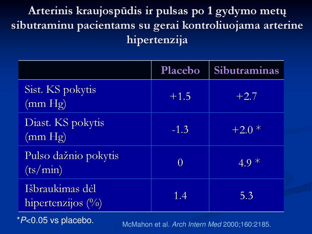 hipertenzijos reabilitacijos priemonės apie hipertenziją Viktoras Tetiukas