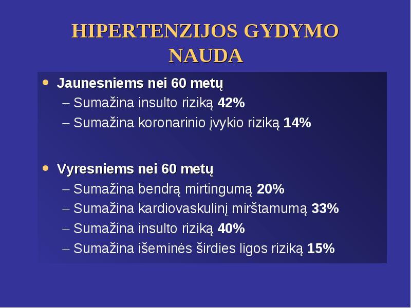 hipertenzijos gydymas 55 m kaip pasireiškia hipertenzijos simptomai