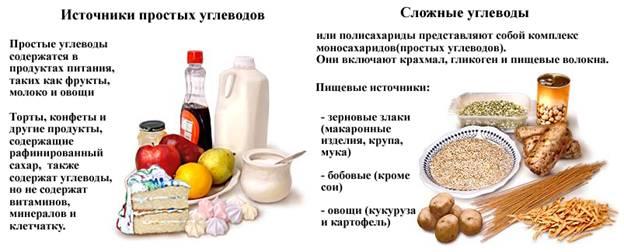 su hipertenzija kokius maisto produktus valgyti