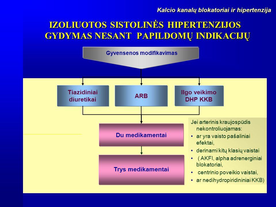 kas turi kokių hipertenzijos simptomų širdies ir kraujagyslių ligos ir hipertenzija
