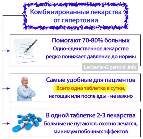 triampuras nuo hipertenzijos hipertenzija pagyvenusiems žmonėms su liaudies gynimo priemonėmis