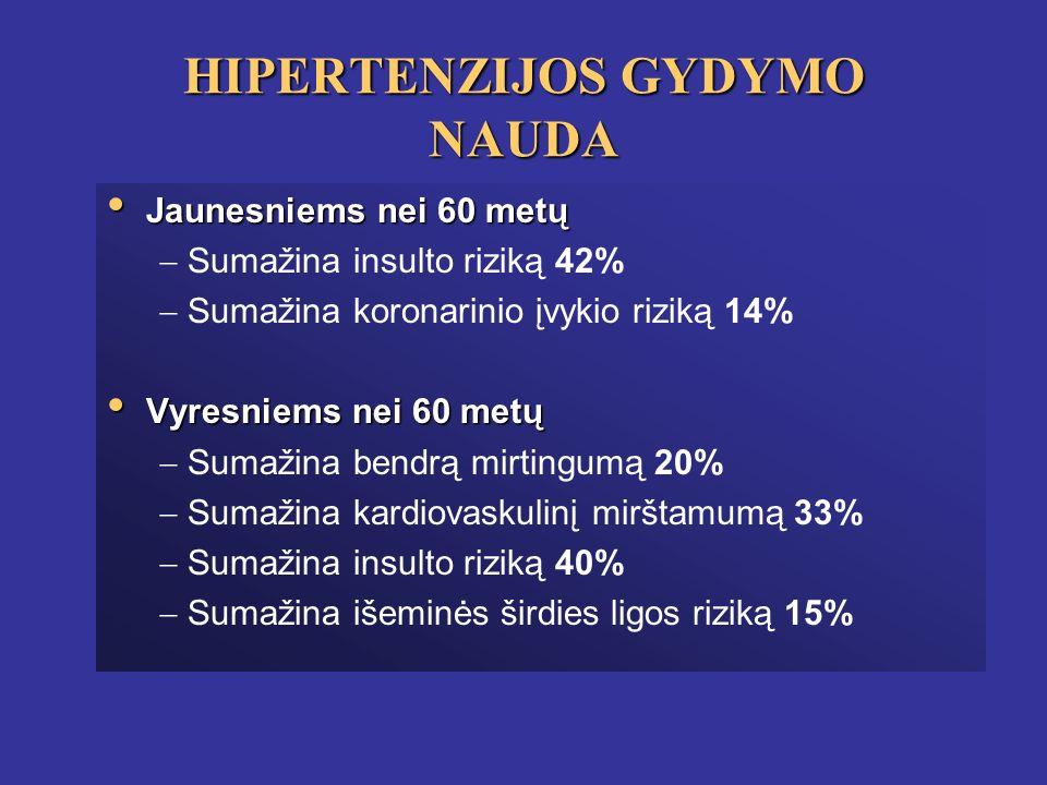 3 laipsnio hipertenzija, kokius vaistus vartoti kas skiepijama hipertenzija