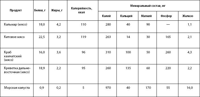 3 teigiamų kraujo grupių charakteristikos
