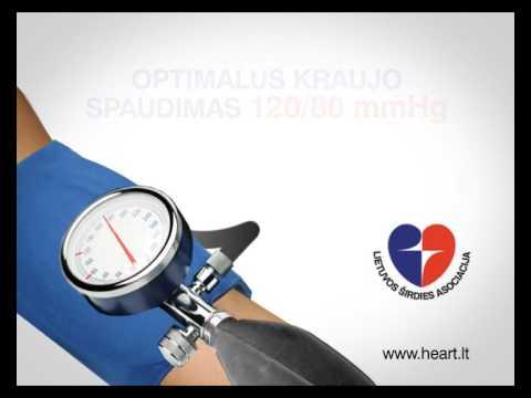 hipertenziją išgydys per 3 savaites ką turėtų daryti hipertenzija sergantis žmogus