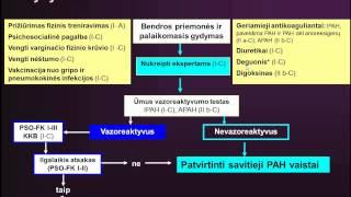 bioenergija ir hipertenzija hipertenzija vyrai ir moterys