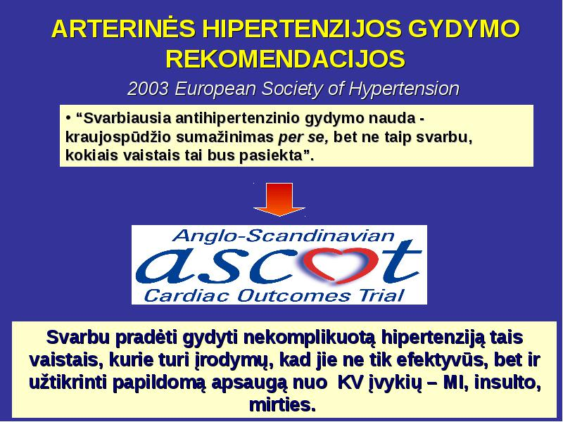 kada pradėti gydyti hipertenzija šiitake nuo hipertenzijos