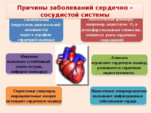 hipertenzijos kodai pagal mkb 10 ar galima sušilti kojas su hipertenzija