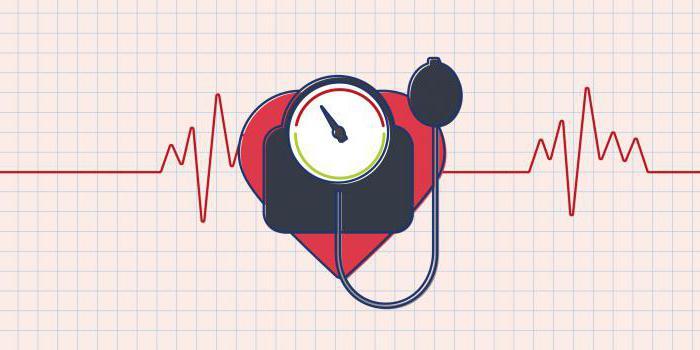 hipertenzija 3 laipsniai 3 rizikos pakopos 4 kaip pasveikti nuo hipertenzijos su