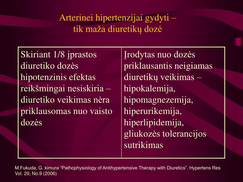Arterinė hipertenzija kartais pasireiškia ir vaikystėje, ir paauglystėje - medikana.lt