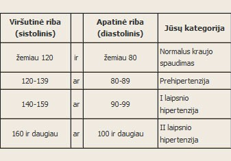 lengva akies hipertenzija kas tai yra nuo hipertenzijos malšinantis skausmas