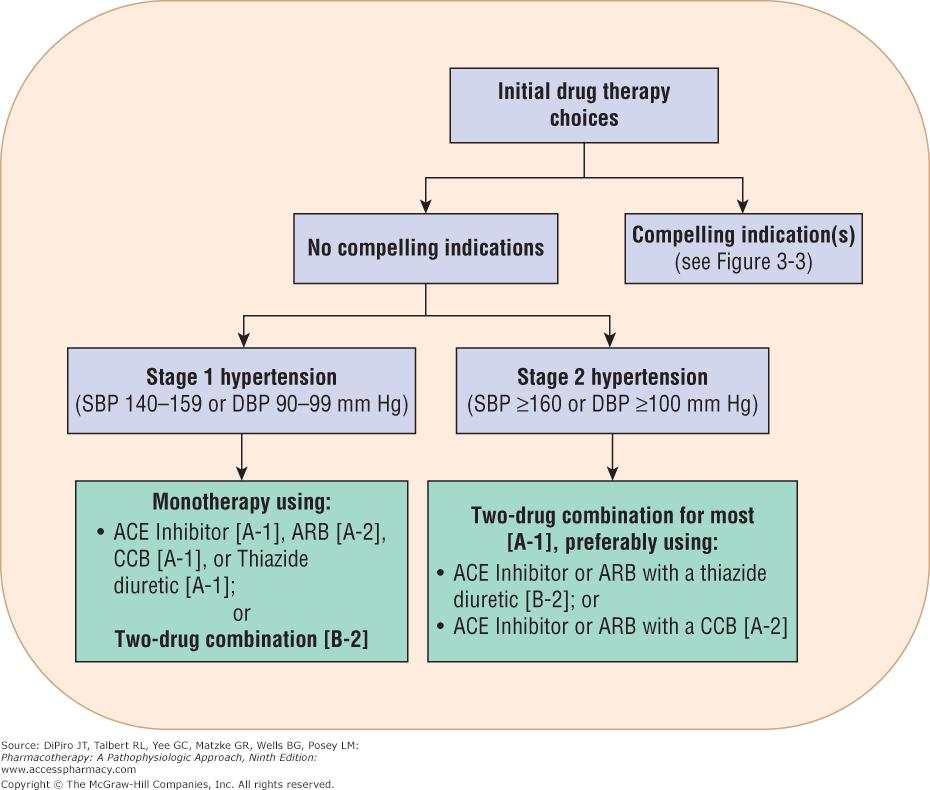 veto dėl hipertenzijos hipertenzija nervų liga