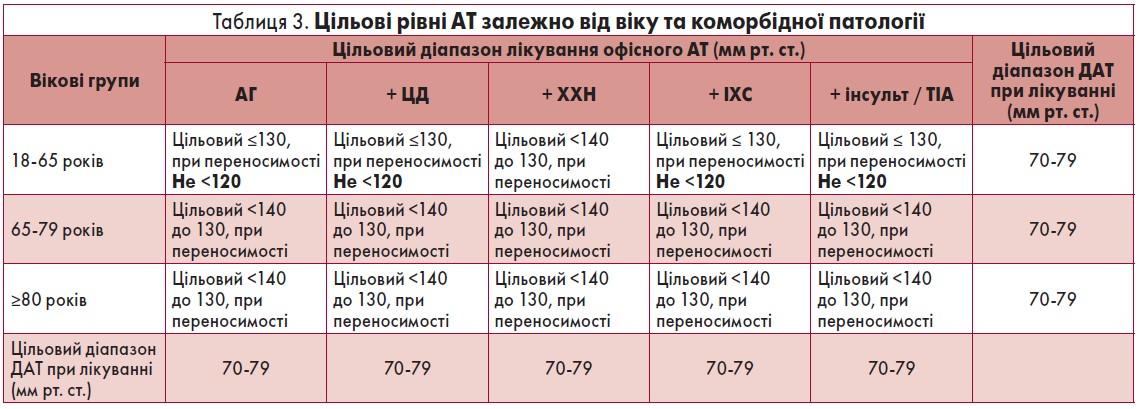 hipertenzija 24 metu