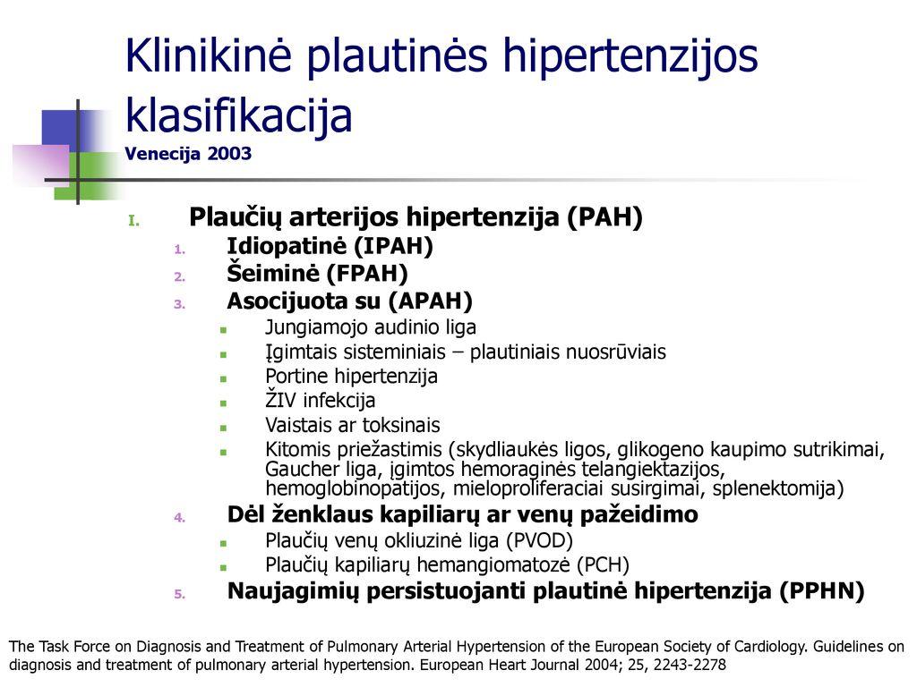 hipertenzijos diagnostikos standartas hirudoterapija naudinga ir kenkia hipertenzijai