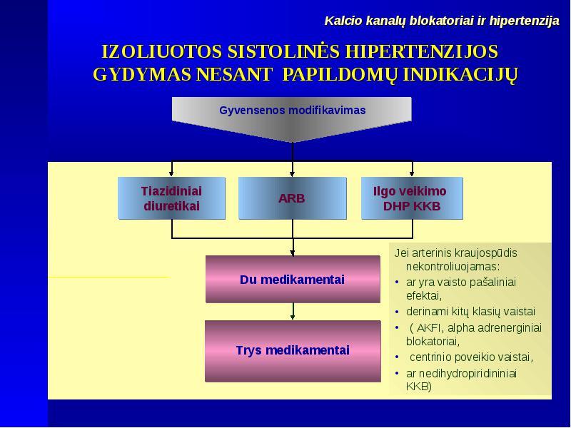 apyniai nuo hipertenzijos