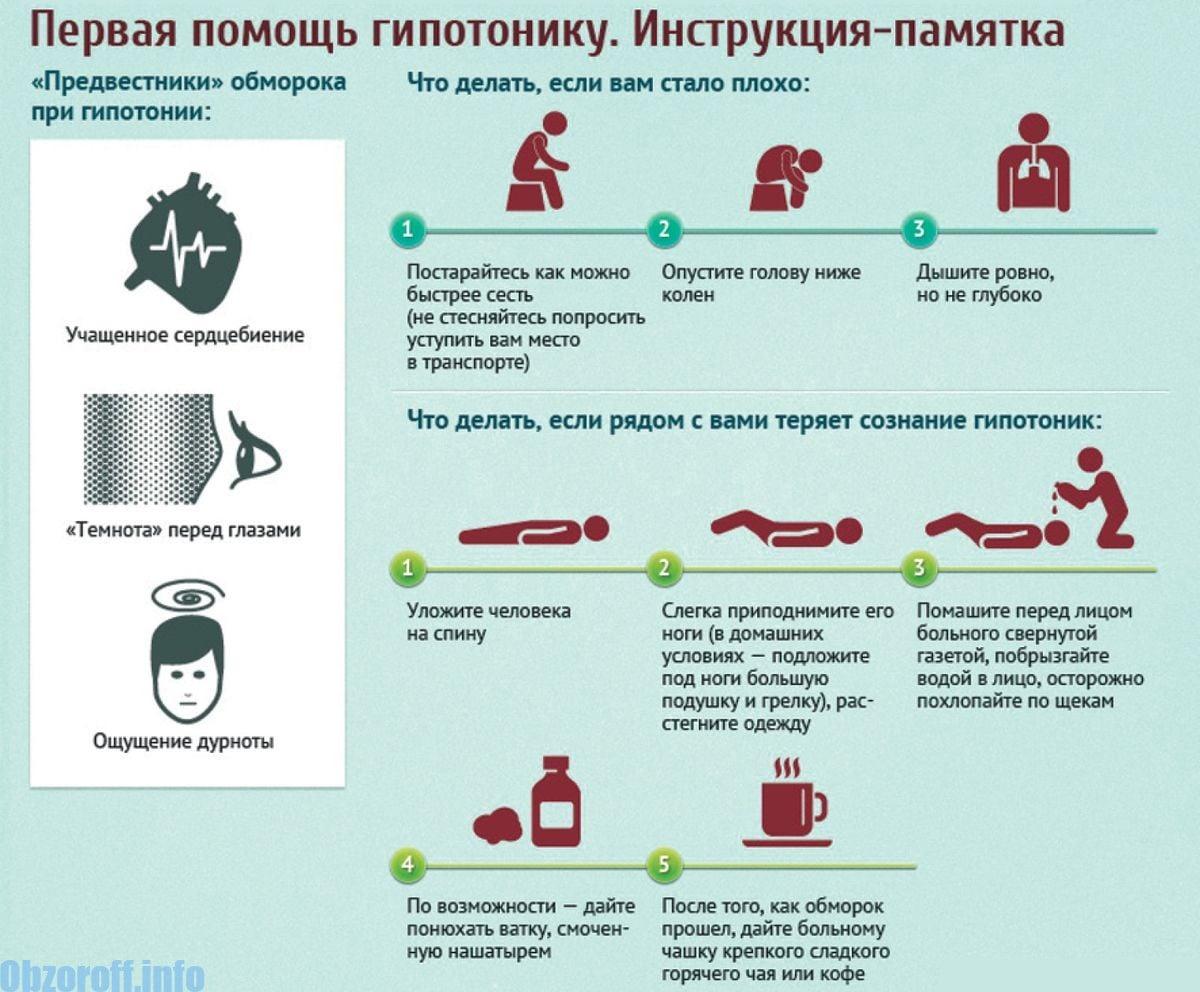 osteochondrozės ir hipertenzijos gydymas liaudies gynimo priemonėmis