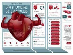hipertenzijos ir krūtinės anginos ryšys