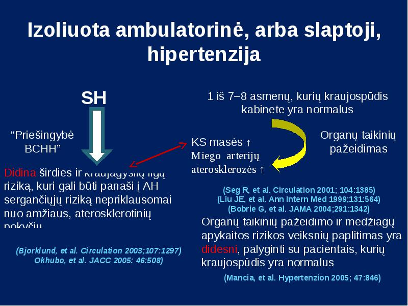 hipertenzija širdies ūžesys