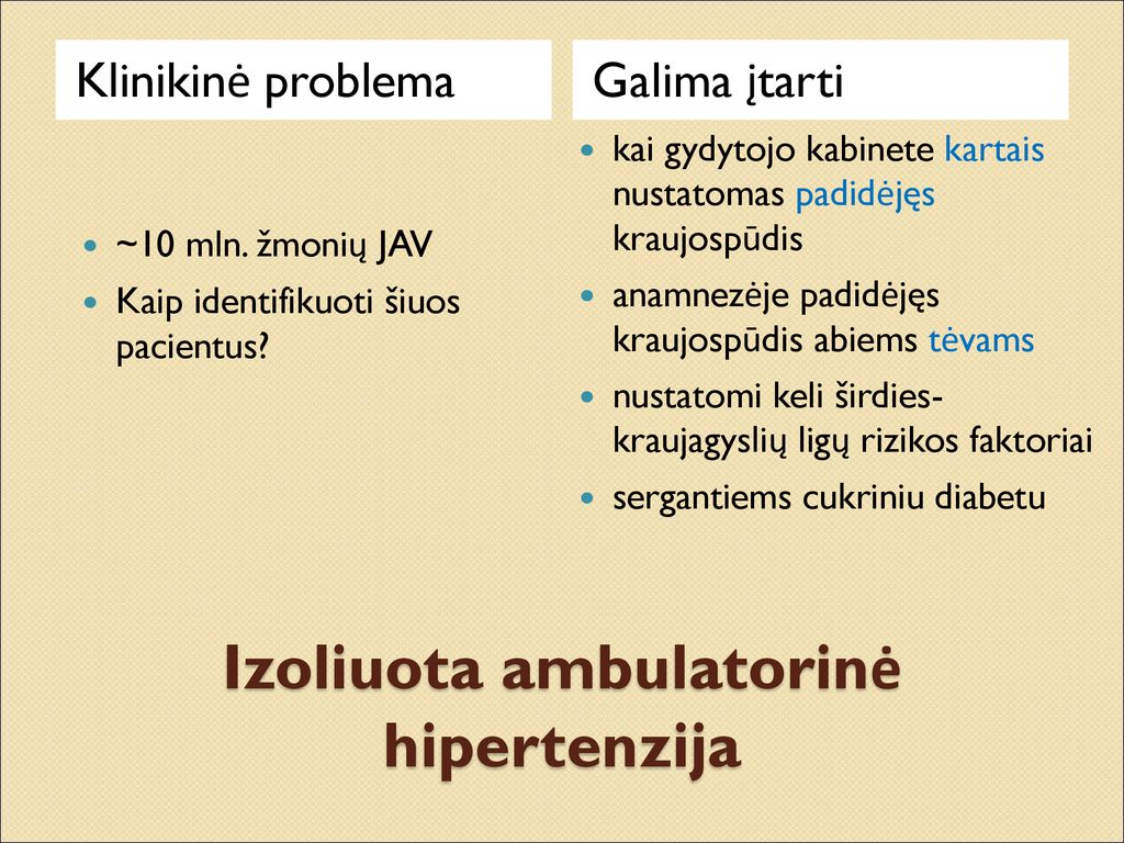 genetinė rizika susirgti hipertenzija