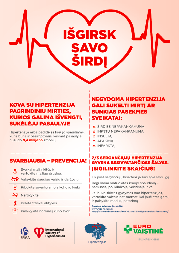 hipertenzija pasaulio statistikoje