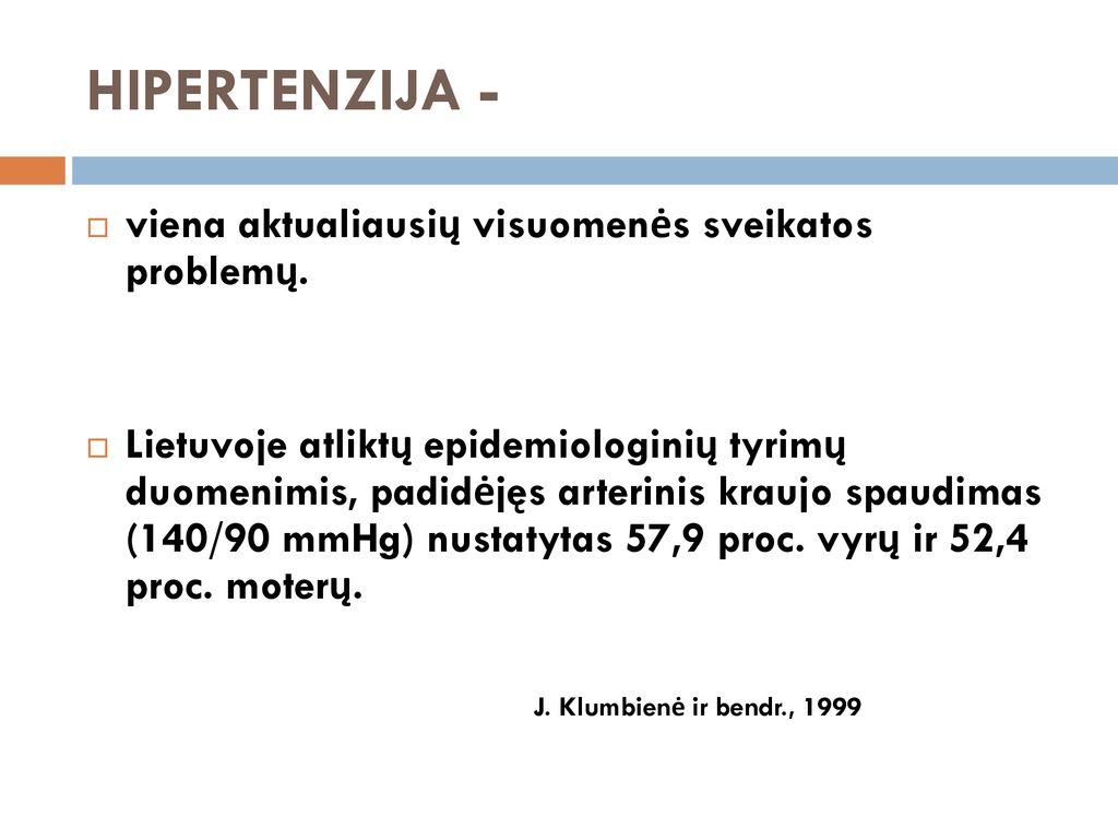 hipertenzija po 40 moterų