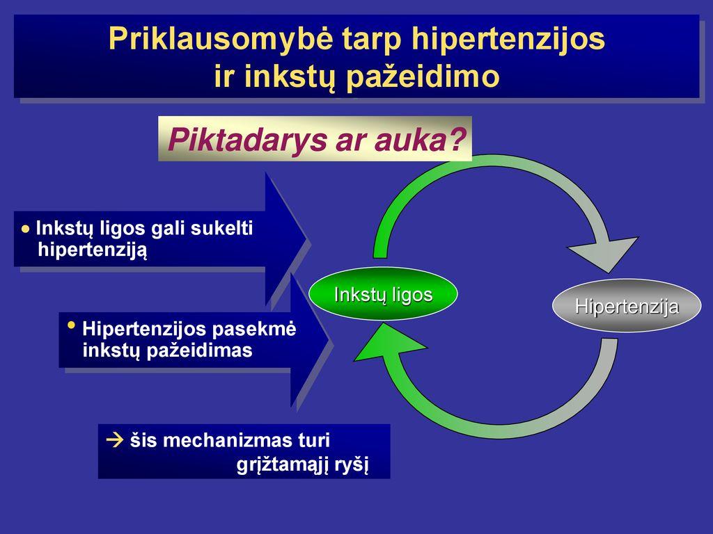 tarptautinis hipertenzijos gydymas dieta sergant hipertenzija ir širdies nepakankamumu