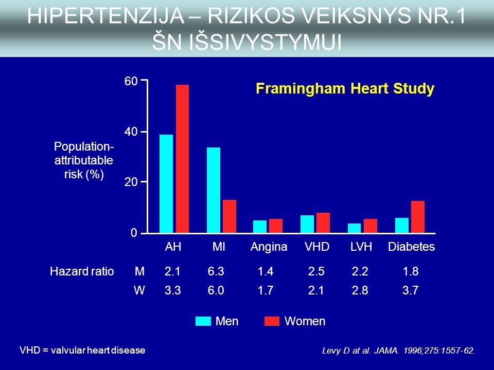 hipertenzijos su menopauze priežastys lakonos nuo hipertenzijos