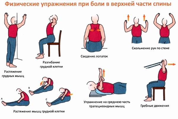 hipertenzija su kaklo stuburo osteochondroze rūkas akyse su hipertenzija