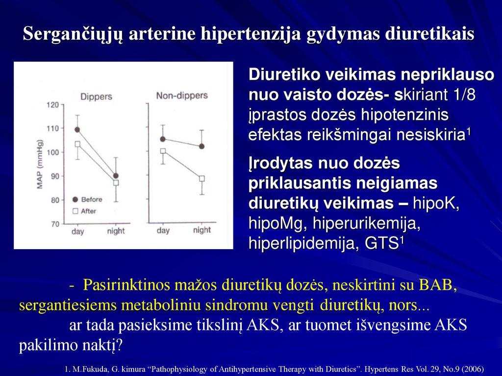 enap hipertenzijai gydyti