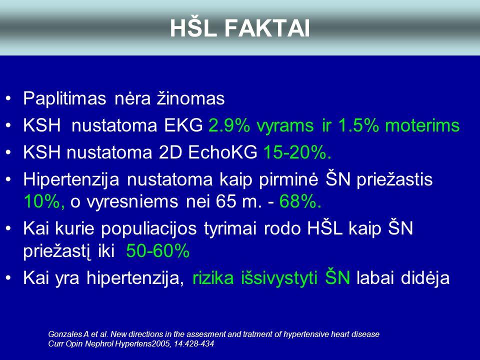 pirminė hipertenzija yra hipertenzija galvos svaigimas ir vėmimas, kas tai yra