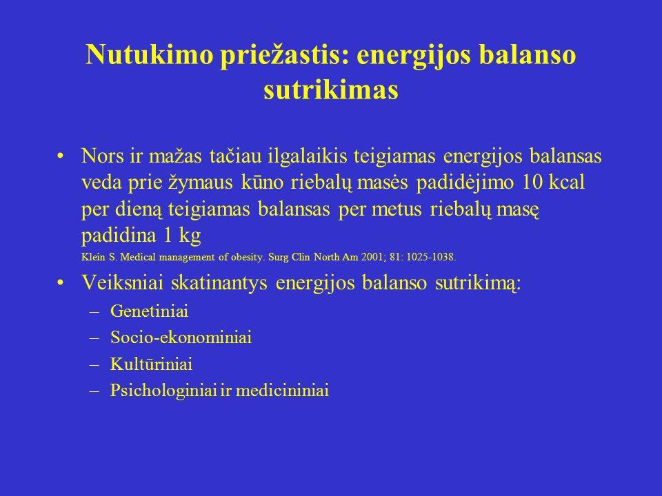 hipertenzija karštis galvoje padidėjęs intrakranijinis slėgis su hipertenzija