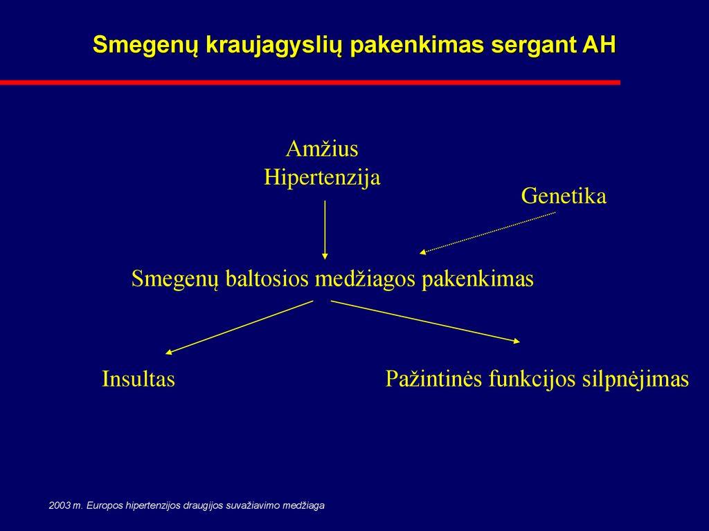 kaip gydyti hipertenzija sergančias kraujagysles