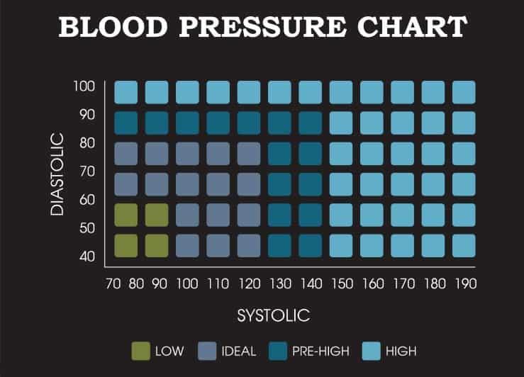 Kas yra naudinga širdies ir kraujagyslių sveikatai. Produktai, vitaminai, liaudies gynimo priemonės