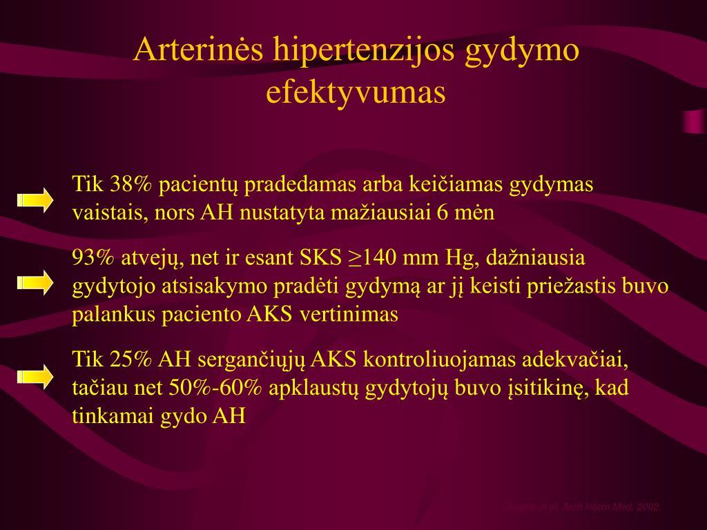 efektyvus hipertenzijos gydymas vaistais trimektalinė ir hipertenzija
