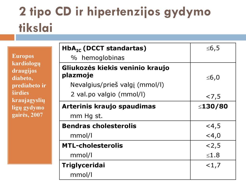 1 laipsnio hipertenzija 2 stadijos yra hipertenzija ir hipertenzijos skirtumai