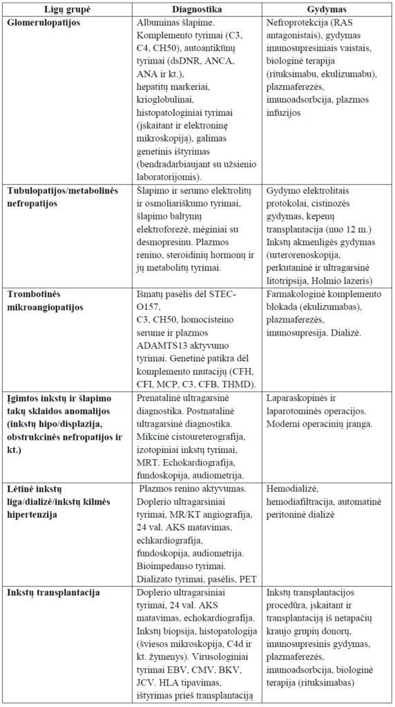 išgydyti hipertenziją ir galvos skausmus angliški tekstai hipertenzija