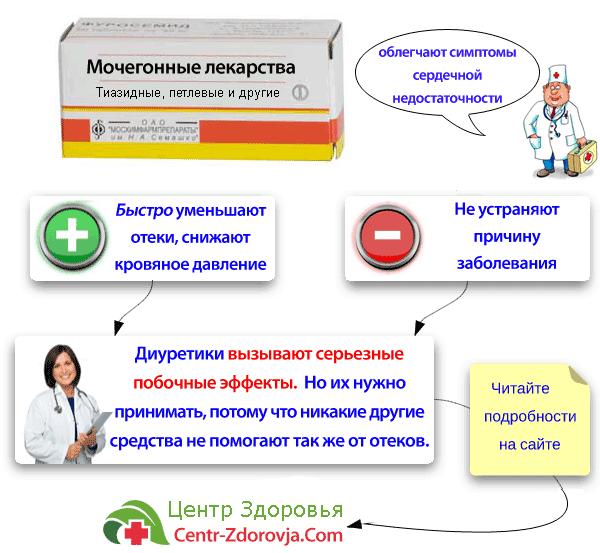 escuzanas ir hipertenzija kiaušinio baltymas ir hipertenzija