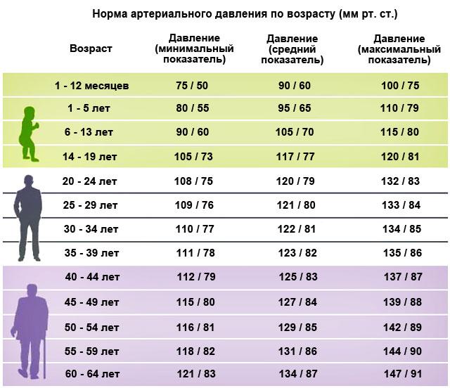 hipertenzija gydant inkstų ligas kaip gydyti hipertenzija sergančias kraujagysles